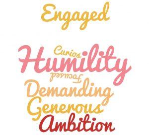 entrepreneur main characteristics important list